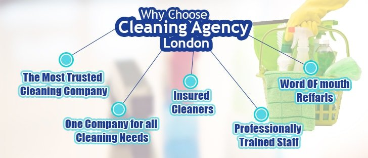Why Choose Cleaning Agency